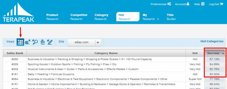 รีวิว Terapeak amazon + eBay ง่ายๆ ได้ใจความ 17