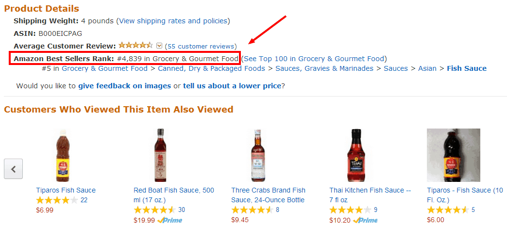 Amazon Grocery Gourmet Food