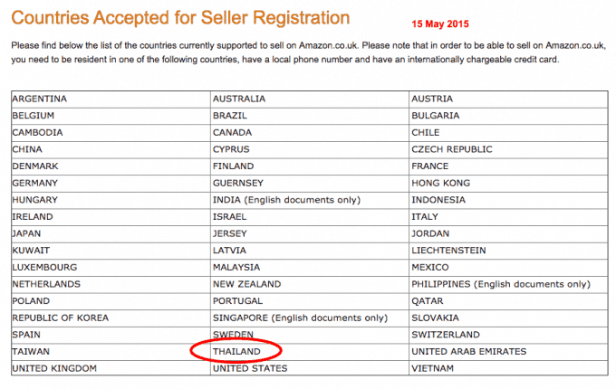 Amazon.co.uk Help Countries Accepted for Seller Registration