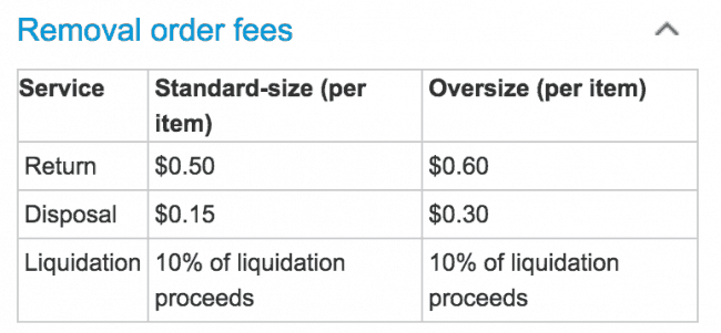 FBA removal fee