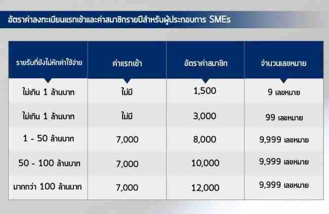 amazon gs1 upc thailand